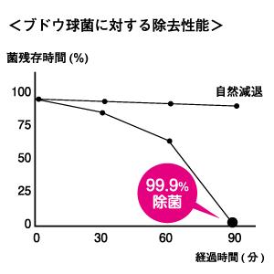 オーエス技研